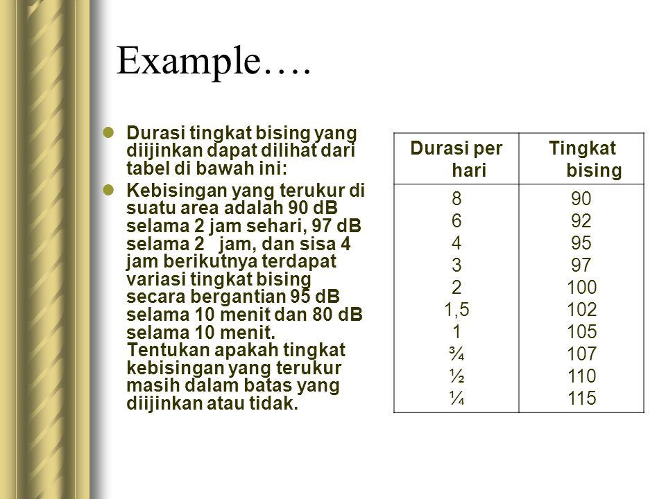 Example…. Durasi tingkat bising yang diijinkan dapat dilihat dari tabel di bawah ini: Kebisingan yang terukur di suatu area adalah 90 dB selama 2 jam