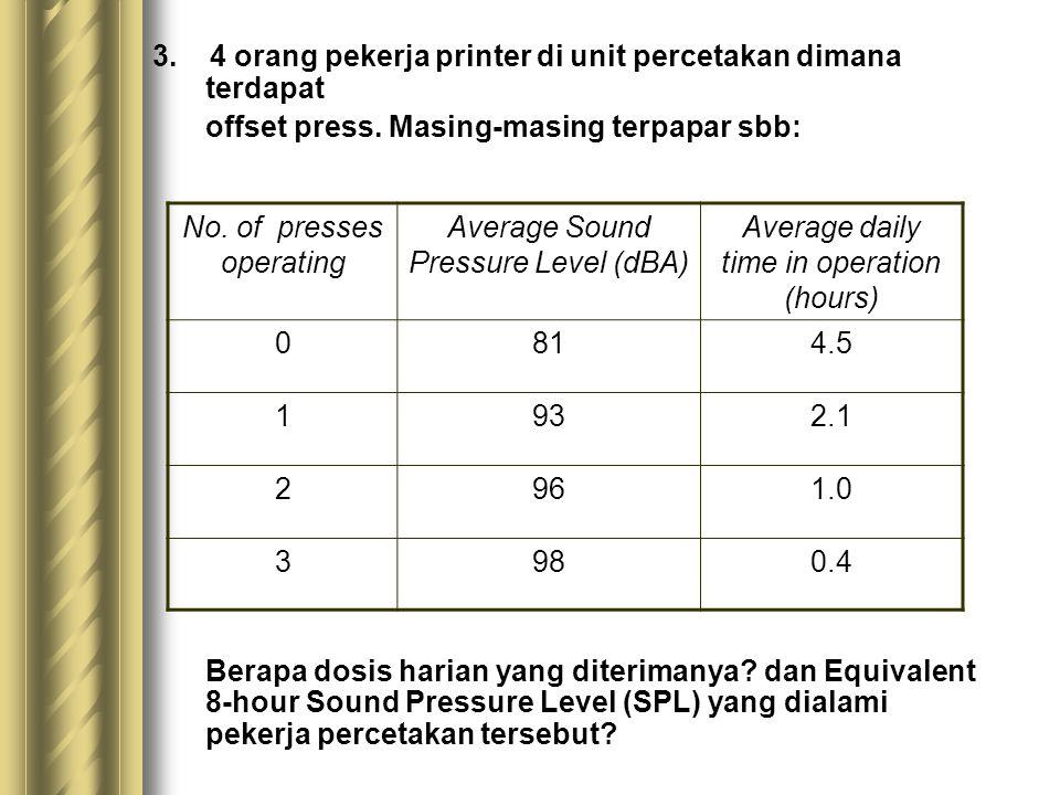 Noise 3. 4 orang pekerja printer di unit percetakan dimana terdapat offset press. Masing-masing terpapar sbb: Berapa dosis harian yang diterimanya? da