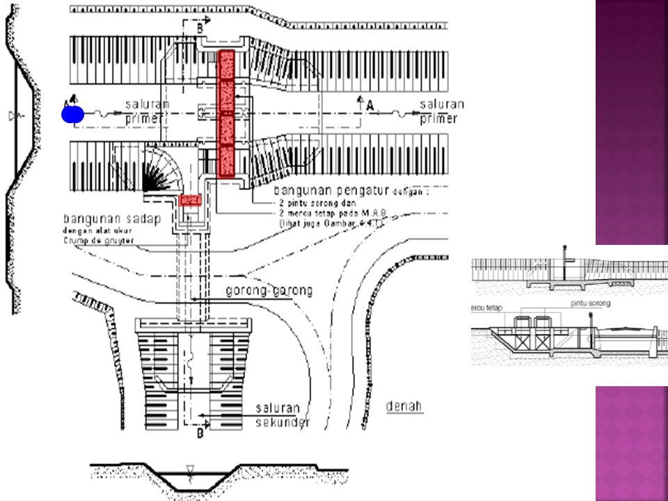  Bangunan pengatur akan mengatur muka air saluran di tempat-tempat di mana terletak bangunan sadap dan bagi, khususnya di saluran-saluran yang kehilangan tinggi energinya harus kecil.