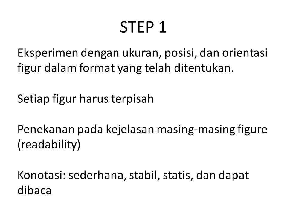STEP 1 Eksperimen dengan ukuran, posisi, dan orientasi figur dalam format yang telah ditentukan. Setiap figur harus terpisah Penekanan pada kejelasan