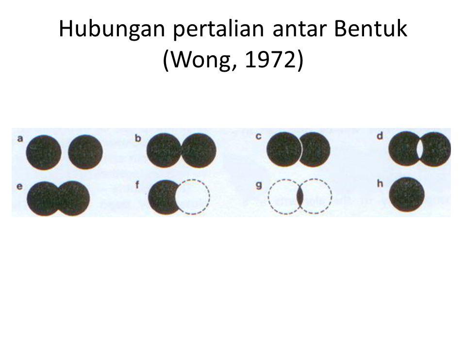 Hubungan pertalian antar Bentuk (Wong, 1972)