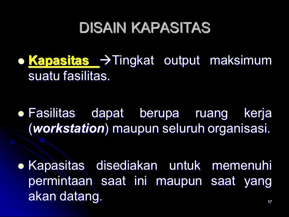 17 DISAIN KAPASITAS Kapasitas  Tingkat output maksimum suatu fasilitas. Kapasitas  Tingkat output maksimum suatu fasilitas. Fasilitas dapat berupa r