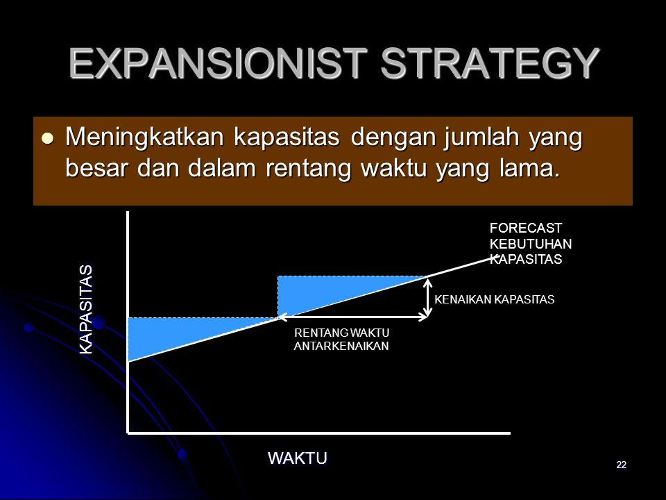 22 EXPANSIONIST STRATEGY Meningkatkan kapasitas dengan jumlah yang besar dan dalam rentang waktu yang lama. Meningkatkan kapasitas dengan jumlah yang