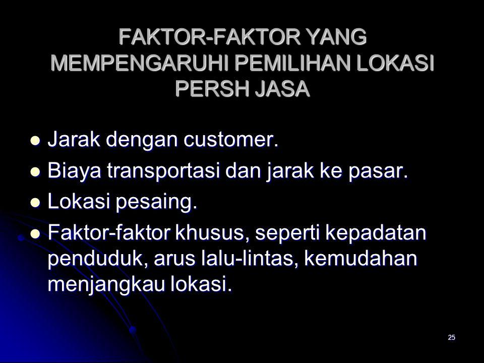 25 Jarak dengan customer. Jarak dengan customer. Biaya transportasi dan jarak ke pasar. Biaya transportasi dan jarak ke pasar. Lokasi pesaing. Lokasi