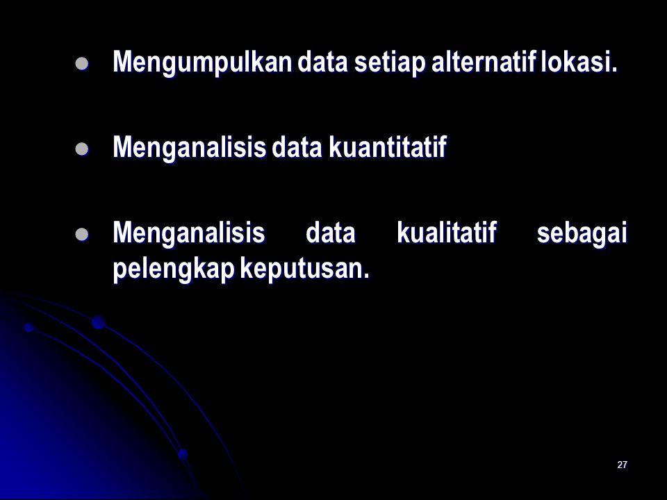 Mengumpulkan data setiap alternatif lokasi. Mengumpulkan data setiap alternatif lokasi. Menganalisis data kuantitatif Menganalisis data kuantitatif Me