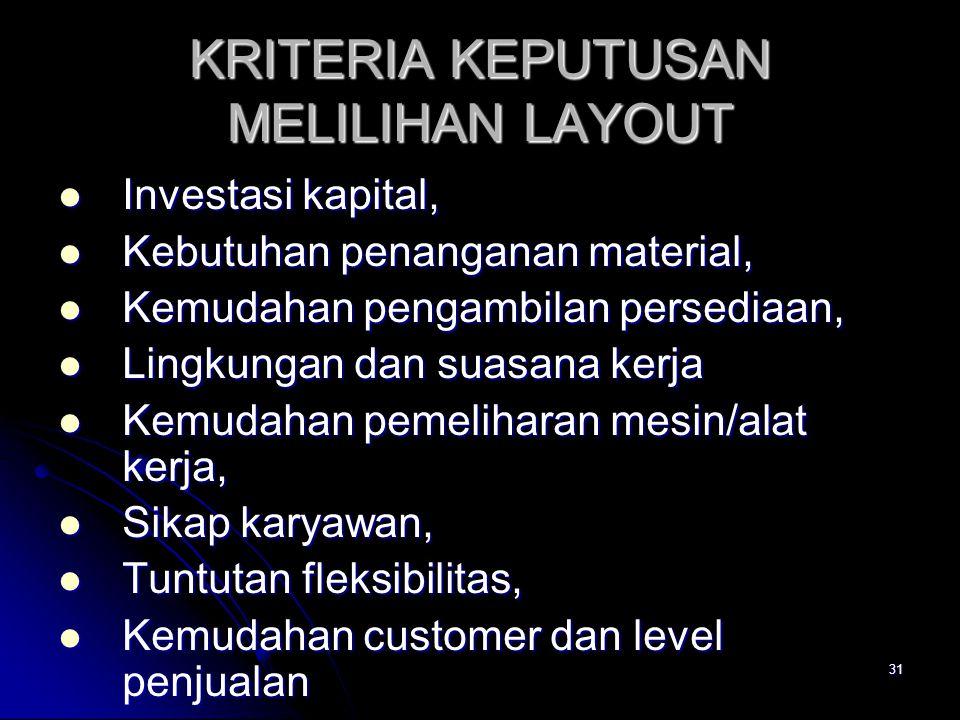 31 KRITERIA KEPUTUSAN MELILIHAN LAYOUT Investasi kapital, Investasi kapital, Kebutuhan penanganan material, Kebutuhan penanganan material, Kemudahan p