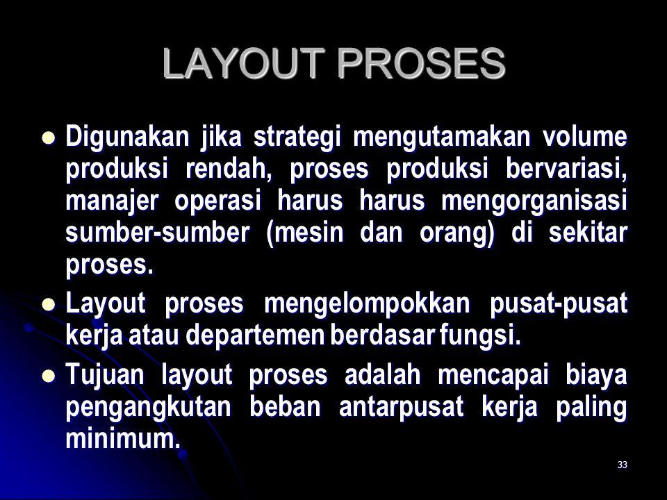 33 LAYOUT PROSES Digunakan jika strategi mengutamakan volume produksi rendah, proses produksi bervariasi, manajer operasi harus harus mengorganisasi sumber-sumber (mesin dan orang) di sekitar proses.