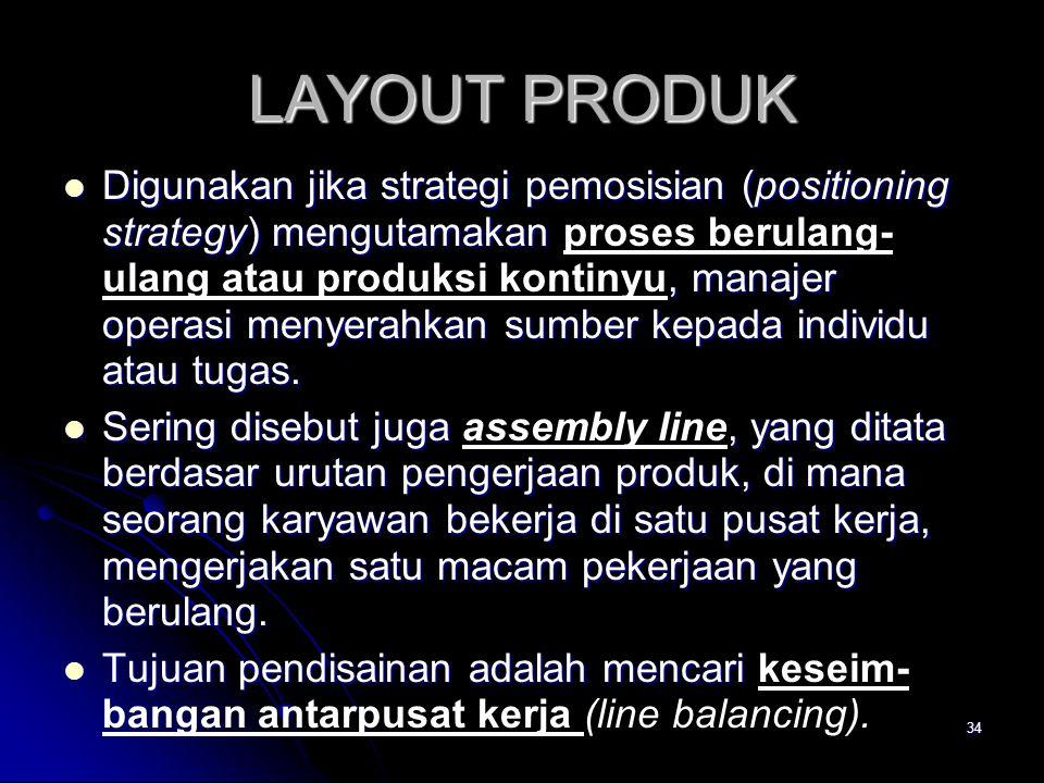 34 LAYOUT PRODUK Digunakan jika strategi pemosisian (positioning strategy) mengutamakan, manajer operasi menyerahkan sumber kepada individu atau tugas