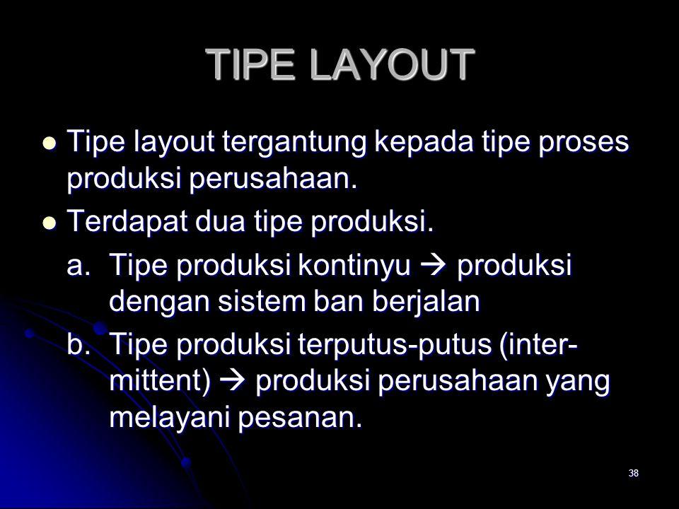 38 TIPE LAYOUT Tipe layout tergantung kepada tipe proses produksi perusahaan. Tipe layout tergantung kepada tipe proses produksi perusahaan. Terdapat