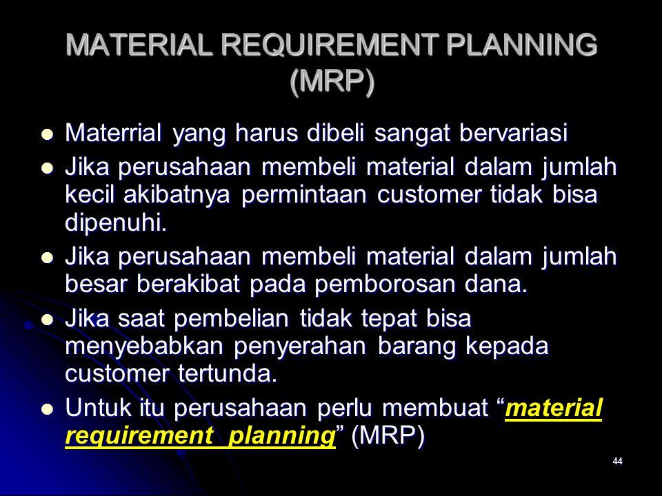 44 MATERIAL REQUIREMENT PLANNING (MRP) Materrial yang harus dibeli sangat bervariasi Materrial yang harus dibeli sangat bervariasi Jika perusahaan membeli material dalam jumlah kecil akibatnya permintaan customer tidak bisa dipenuhi.
