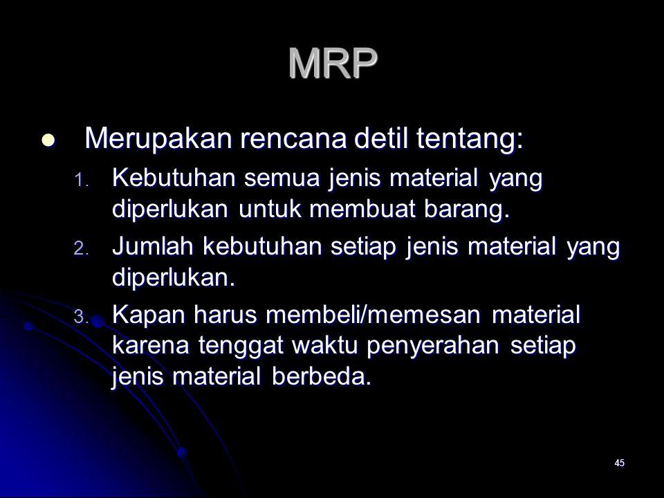 45 MRP Merupakan rencana detil tentang: Merupakan rencana detil tentang: 1. Kebutuhan semua jenis material yang diperlukan untuk membuat barang. 2. Ju