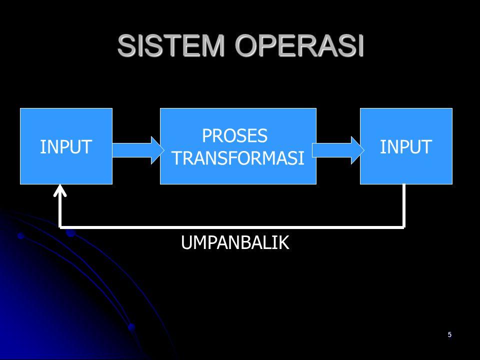 6 SUMBER BISNIS SDM UANG MESIN INFORMASI ENERJI PROSES TRANSFORMASI EKSTRAKTIF ANALITIK PERUBAHAN BENTUK PERAKITAN (PENGGABUNGAN/ ASSEMBLING) UMPANBALIK OUTPUT BARANG DAN/ATAU JASA KEUANGAN PEMASARAN SUMBER DAYA MANUSIAHUBUNGAN CUSTOMER POLITIK LEGAL SOSIAL BUDAYA EKONOMI TEKNOLOGI SISTEM OPERASI SISTEM INTERNAL BISNIS