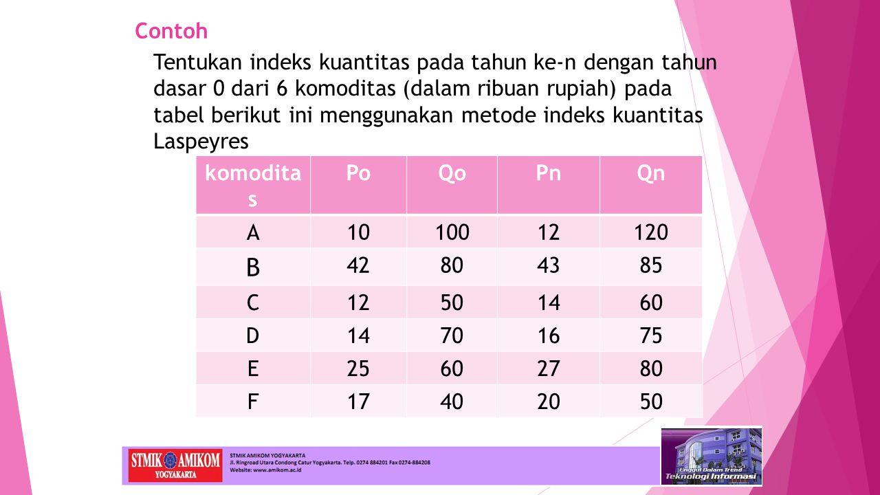 Contoh Tentukan indeks kuantitas pada tahun ke-n dengan tahun dasar 0 dari 6 komoditas (dalam ribuan rupiah) pada tabel berikut ini menggunakan metode indeks kuantitas Laspeyres komodita s PoQoPnQn A1010012120 B 42804385 C12501460 D14701675 E25602780 F17402050