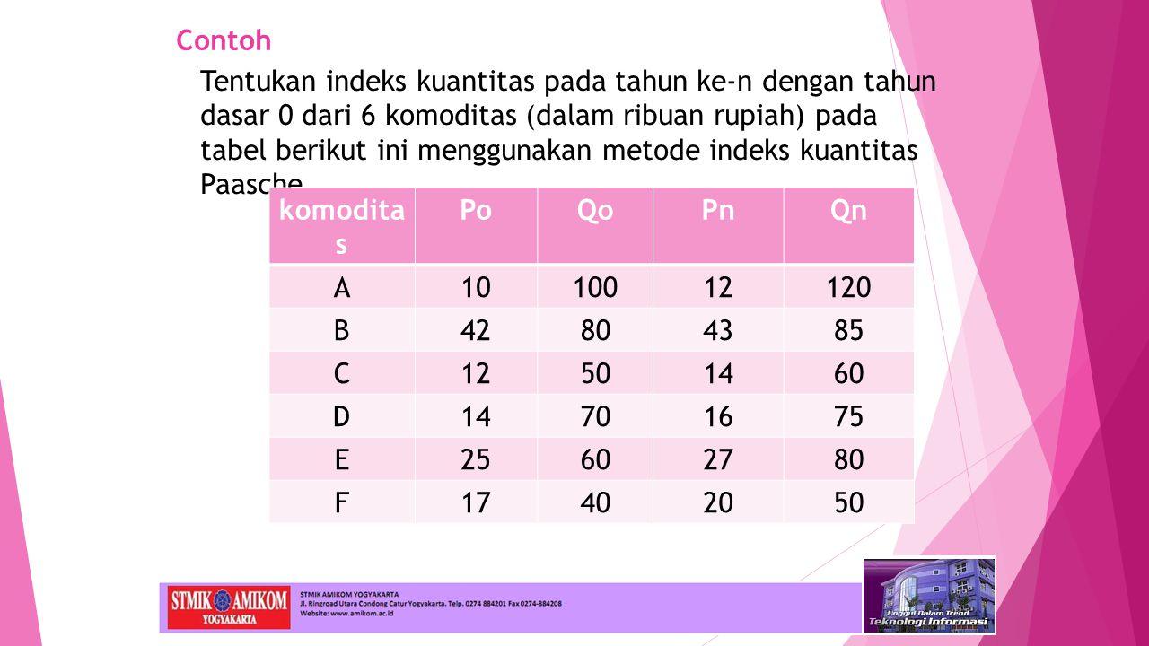 Contoh Tentukan indeks kuantitas pada tahun ke-n dengan tahun dasar 0 dari 6 komoditas (dalam ribuan rupiah) pada tabel berikut ini menggunakan metode indeks kuantitas Paasche komodita s PoQoPnQn A1010012120 B42804385 C12501460 D14701675 E25602780 F17402050