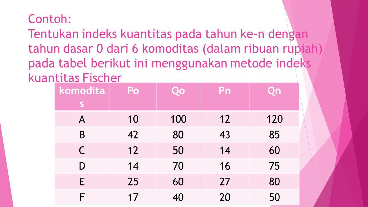 Contoh: Tentukan indeks kuantitas pada tahun ke-n dengan tahun dasar 0 dari 6 komoditas (dalam ribuan rupiah) pada tabel berikut ini menggunakan metode indeks kuantitas Fischer komodita s PoQoPnQn A1010012120 B42804385 C12501460 D14701675 E25602780 F17402050