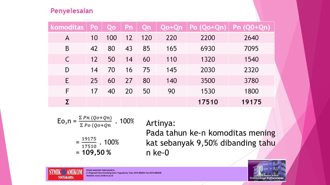 Penyelesaian komoditasPoQoPnQnQo+QnPo (Qo+Qn)Pn (Q0+Qn) A101001212022022002640 B4280438516569307095 C1250146011013201540 D1470167514520302320 E2560278014035003780 F174020509015301800 Σ1751019175 Artinya: Pada tahun ke‐n komoditas mening kat sebanyak 9,50% dibanding tahu n ke‐0