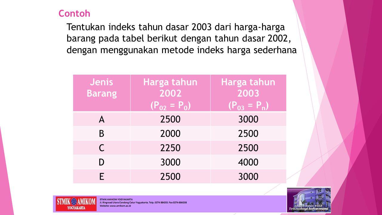 Contoh Tentukan indeks tahun dasar 2003 dari harga-harga barang pada tabel berikut dengan tahun dasar 2002, dengan menggunakan metode indeks harga sederhana Jenis Barang Harga tahun 2002 (P 02 = P 0 ) Harga tahun 2003 (P 03 = P n ) A25003000 B20002500 C22502500 D30004000 E25003000