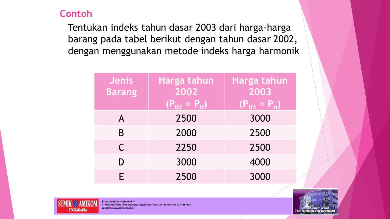 Contoh Tentukan indeks tahun dasar 2003 dari harga-harga barang pada tabel berikut dengan tahun dasar 2002, dengan menggunakan metode indeks harga harmonik Jenis Barang Harga tahun 2002 (P 02 = P 0 ) Harga tahun 2003 (P 03 = P n ) A25003000 B20002500 C22502500 D30004000 E25003000