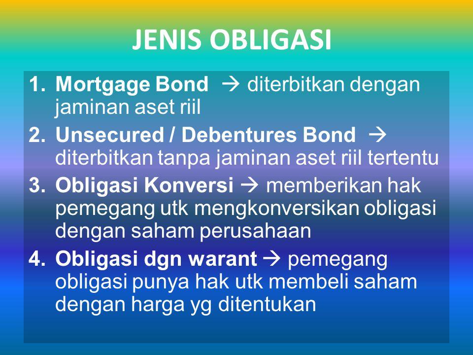 JENIS OBLIGASI 1.Mortgage Bond  diterbitkan dengan jaminan aset riil 2.Unsecured / Debentures Bond  diterbitkan tanpa jaminan aset riil tertentu 3.O