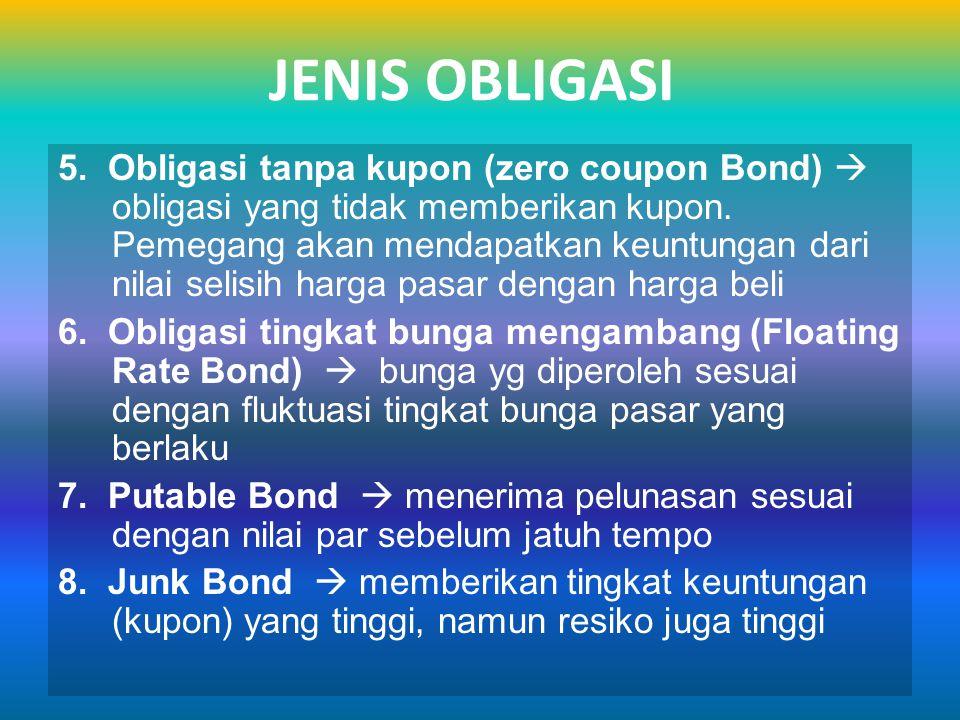 JENIS OBLIGASI 5. Obligasi tanpa kupon (zero coupon Bond)  obligasi yang tidak memberikan kupon. Pemegang akan mendapatkan keuntungan dari nilai seli