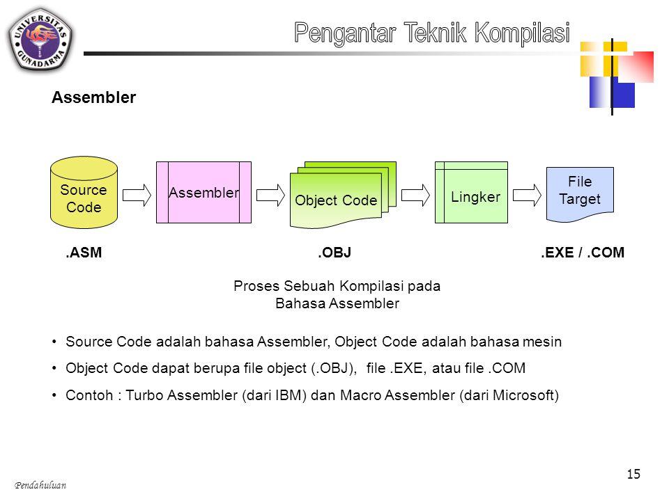Pendahuluan 15 Assembler Source Code adalah bahasa Assembler, Object Code adalah bahasa mesin Object Code dapat berupa file object (.OBJ), file.EXE, a