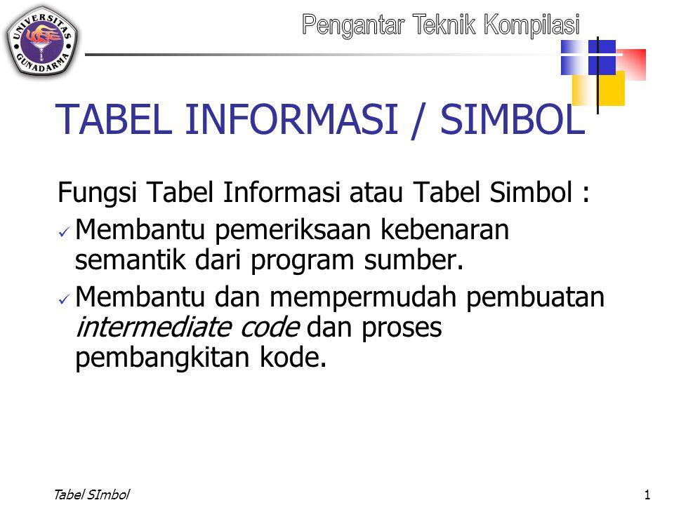 Tabel SImbol2 TABEL SIMBOL (lanjt) Untuk mencapai fungsi tersebut dilakukan dengan menambah dan mengambil atribut variabel yang dipergunakan pada program dari tabel.