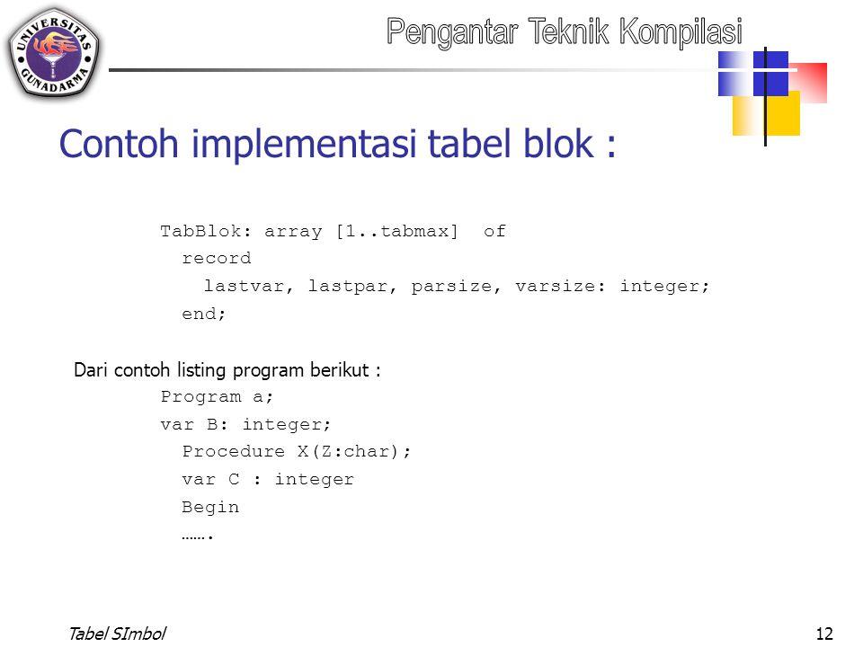 Tabel SImbol12 Contoh implementasi tabel blok : TabBlok: array [1..tabmax] of record lastvar, lastpar, parsize, varsize: integer; end; Dari contoh lis