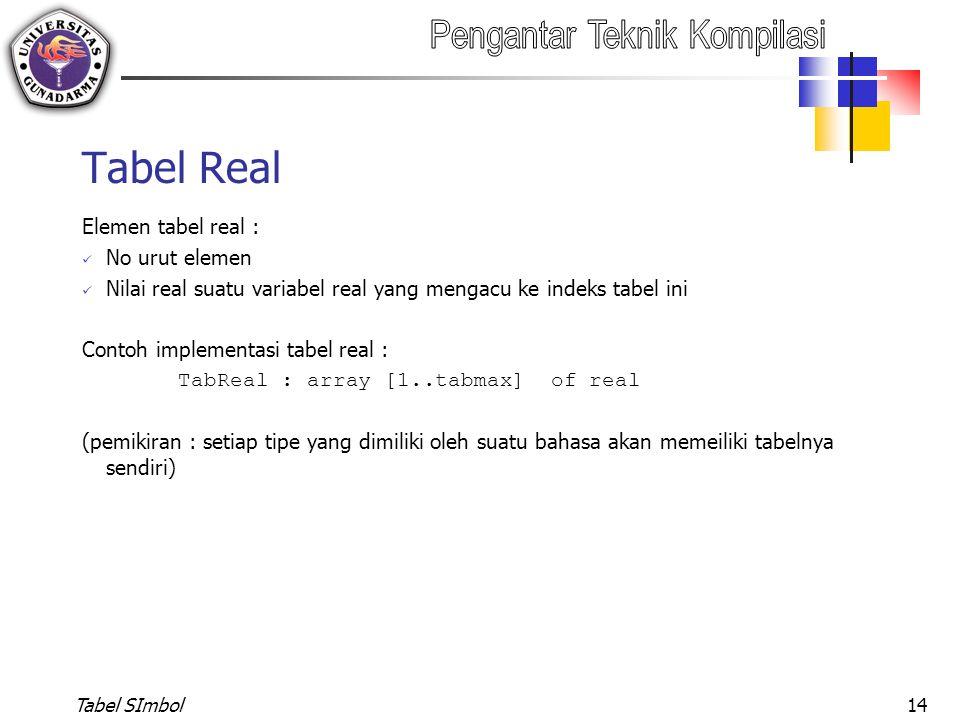 Tabel SImbol14 Tabel Real Elemen tabel real : No urut elemen Nilai real suatu variabel real yang mengacu ke indeks tabel ini Contoh implementasi tabel