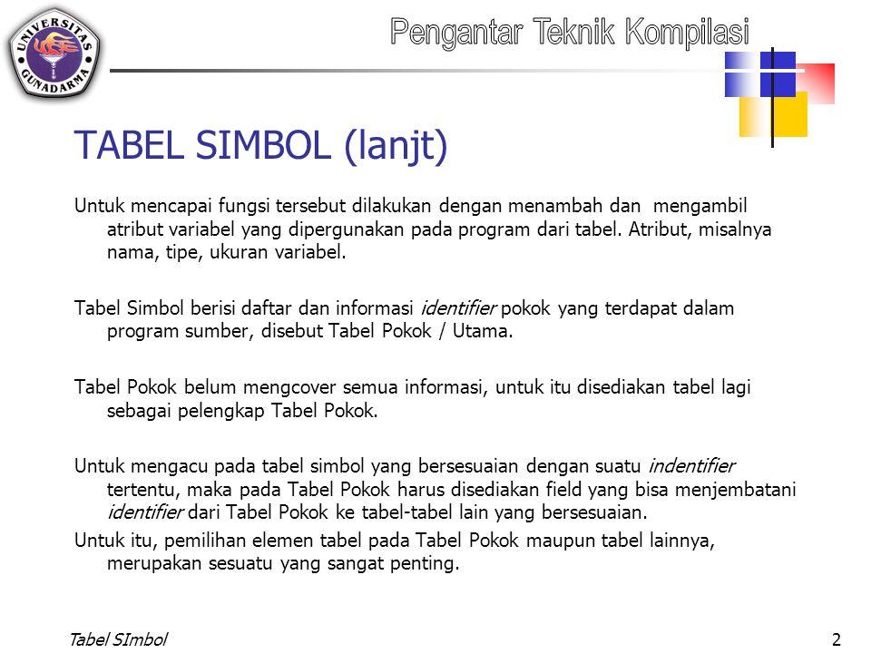 Tabel SImbol2 TABEL SIMBOL (lanjt) Untuk mencapai fungsi tersebut dilakukan dengan menambah dan mengambil atribut variabel yang dipergunakan pada prog