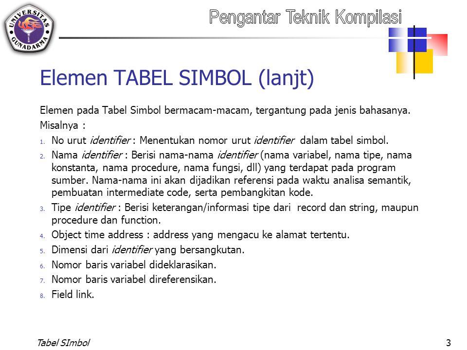 Tabel SImbol3 Elemen TABEL SIMBOL (lanjt) Elemen pada Tabel Simbol bermacam-macam, tergantung pada jenis bahasanya. Misalnya : 1. No urut identifier :