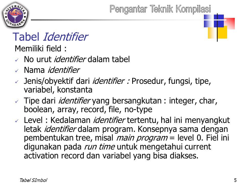 Tabel SImbol5 Tabel Identifier Memiliki field : No urut identifier dalam tabel Nama identifier Jenis/obyektif dari identifier : Prosedur, fungsi, tipe