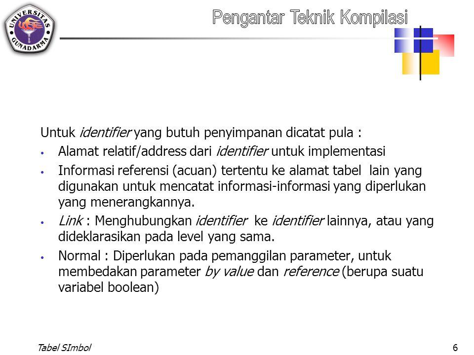 Tabel SImbol7 Contoh (identifier) Tterdapat listing program sebagai berikut : Program A; var B : integer; Procedure X(Z:char); var C : integer Begin …….
