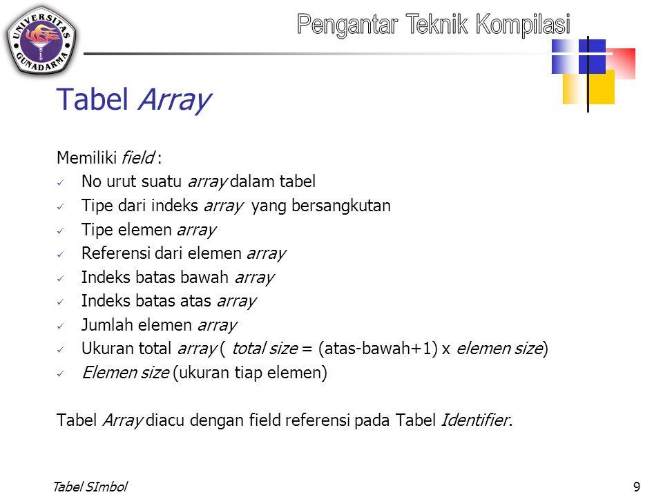 Tabel SImbol9 Tabel Array Memiliki field : No urut suatu array dalam tabel Tipe dari indeks array yang bersangkutan Tipe elemen array Referensi dari e