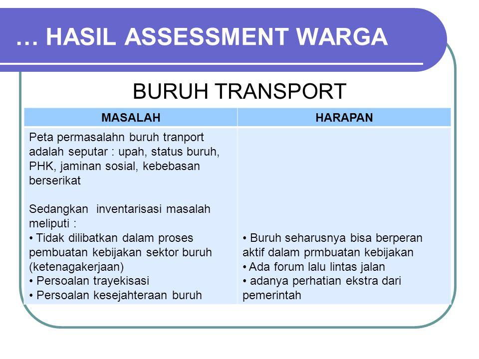 … HASIL ASSESSMENT WARGA BURUH TRANSPORT MASALAHHARAPAN Peta permasalahn buruh tranport adalah seputar : upah, status buruh, PHK, jaminan sosial, kebe