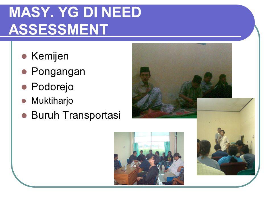 MASY. YG DI NEED ASSESSMENT Kemijen Pongangan Podorejo Muktiharjo Buruh Transportasi