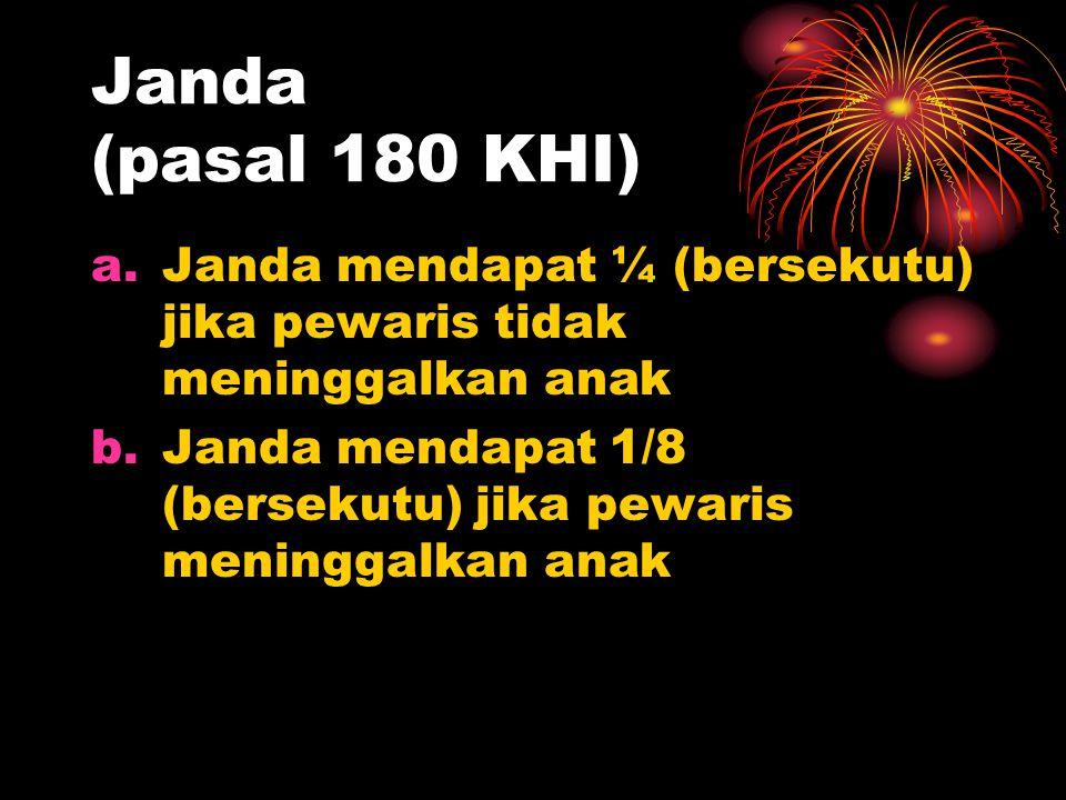 Janda (pasal 180 KHI) a.Janda mendapat ¼ (bersekutu) jika pewaris tidak meninggalkan anak b.Janda mendapat 1/8 (bersekutu) jika pewaris meninggalkan anak