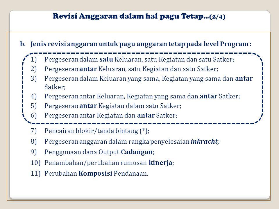 Revisi Anggaran dalam hal pagu Tetap …(2/4) b.Jenis revisi anggaran untuk pagu anggaran tetap pada level Program : 1)Pergeseran dalam satu Keluaran, satu Kegiatan dan satu Satker; 2)Pergeseran antar Keluaran, satu Kegiatan dan satu Satker; 3)Pergeseran dalam Keluaran yang sama, Kegiatan yang sama dan antar Satker; 4)Pergeseran antar Keluaran, Kegiatan yang sama dan antar Satker; 5)Pergeseran antar Kegiatan dalam satu Satker; 6)Pergeseran antar Kegiatan dan antar Satker; 7)Pencairan blokir/tanda bintang (*); 8)Pergeseran anggaran dalam rangka penyelesaian inkracht; 9)Penggunaan dana Output Cadangan; 10)Penambahan/perubahan rumusan kinerja; 11)Perubahan Komposisi Pendanaan.