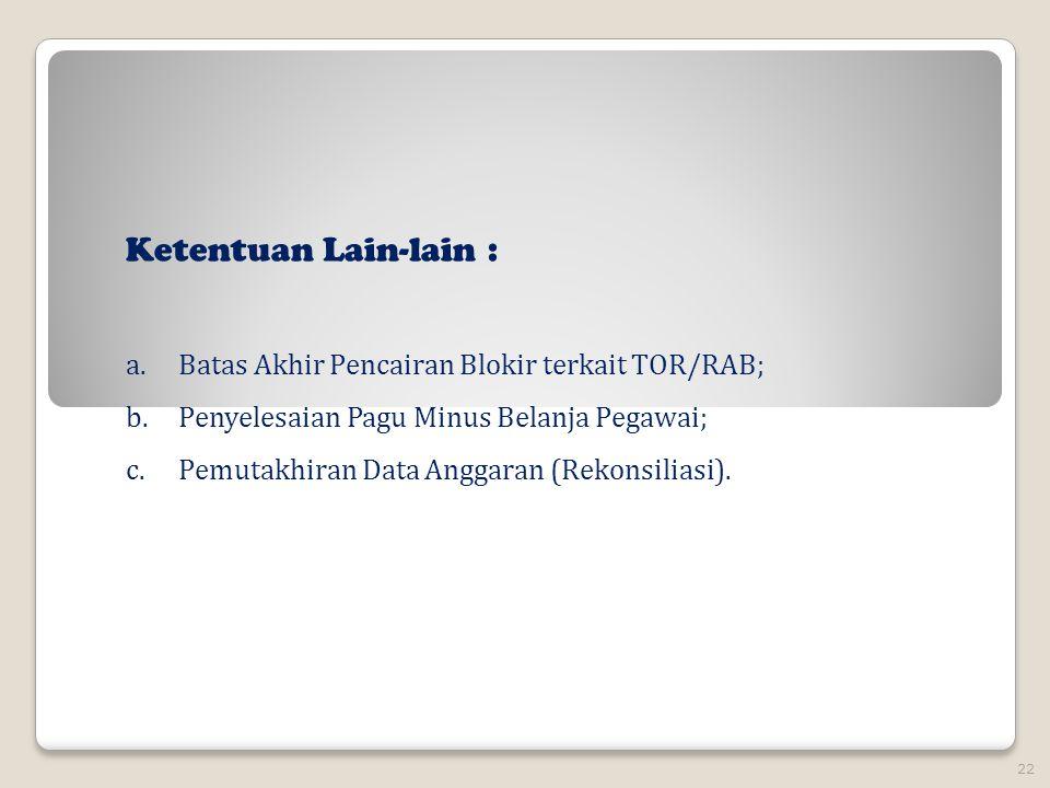 22 Ketentuan Lain-lain : a.Batas Akhir Pencairan Blokir terkait TOR/RAB; b.Penyelesaian Pagu Minus Belanja Pegawai; c.Pemutakhiran Data Anggaran (Rekonsiliasi).