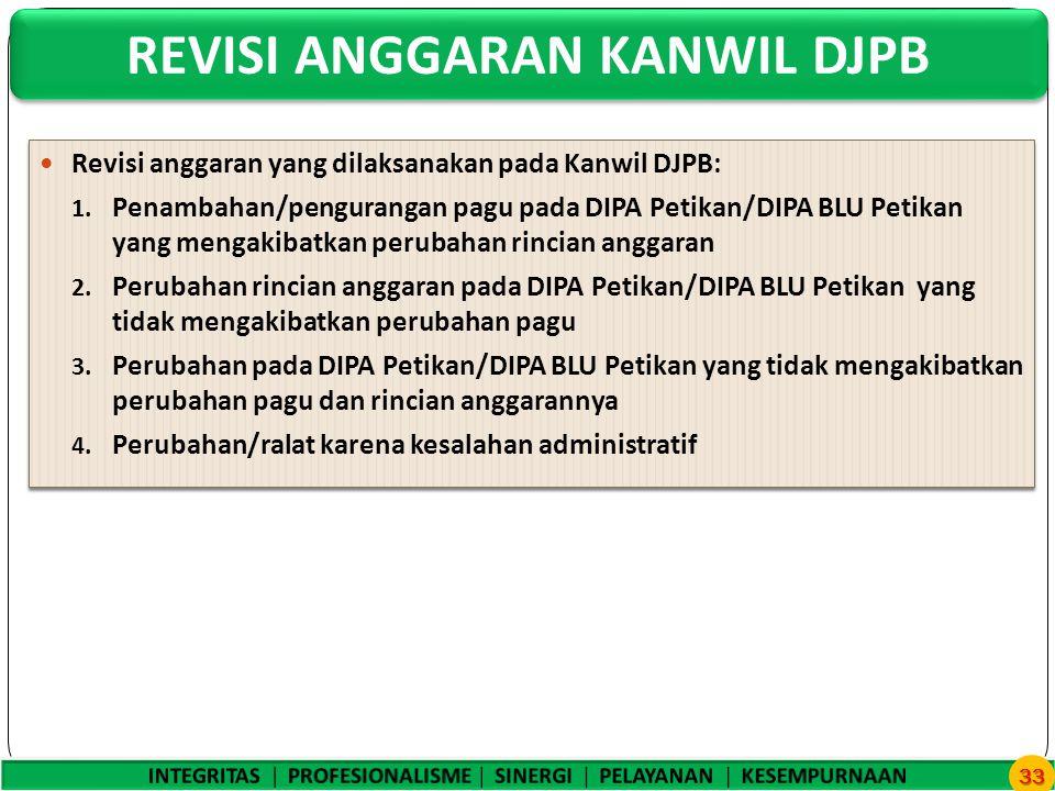 Revisi anggaran yang dilaksanakan pada Kanwil DJPB: 1.