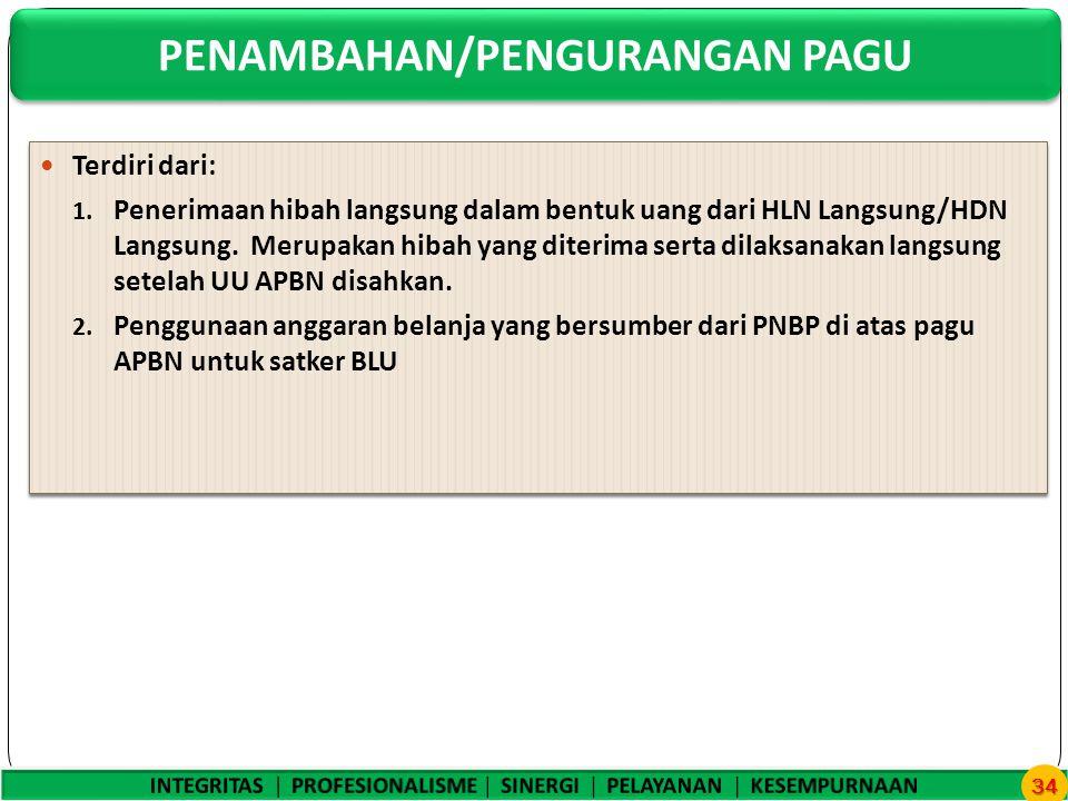 Terdiri dari: 1.Penerimaan hibah langsung dalam bentuk uang dari HLN Langsung/HDN Langsung.