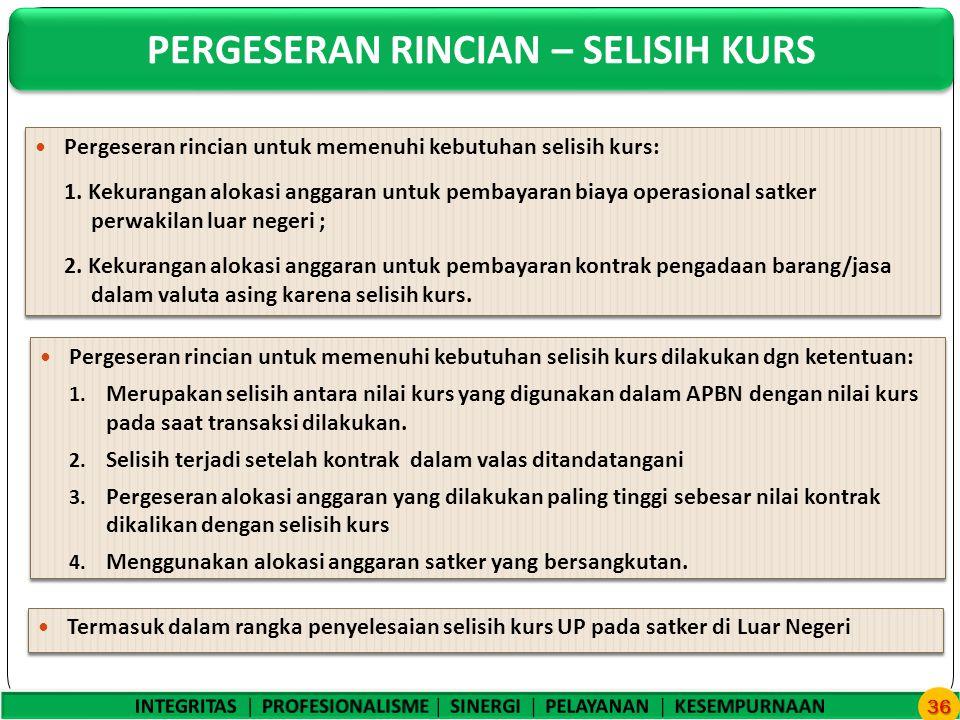 PERGESERAN RINCIAN – SELISIH KURS 36 Pergeseran rincian untuk memenuhi kebutuhan selisih kurs: 1.