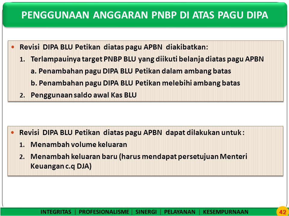 Revisi DIPA BLU Petikan diatas pagu APBN diakibatkan: 1.