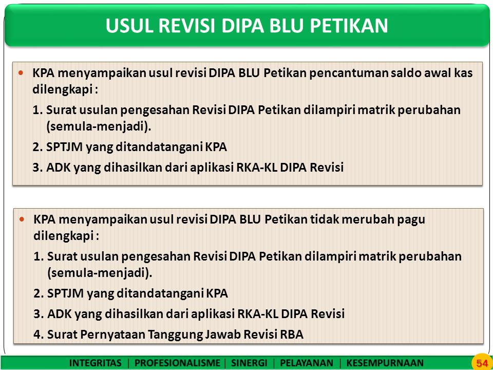 KPA menyampaikan usul revisi DIPA BLU Petikan tidak merubah pagu dilengkapi : 1.