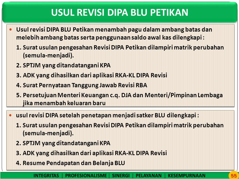 usul revisi DIPA setelah penetapan menjadi satker BLU dilengkapi : 1.