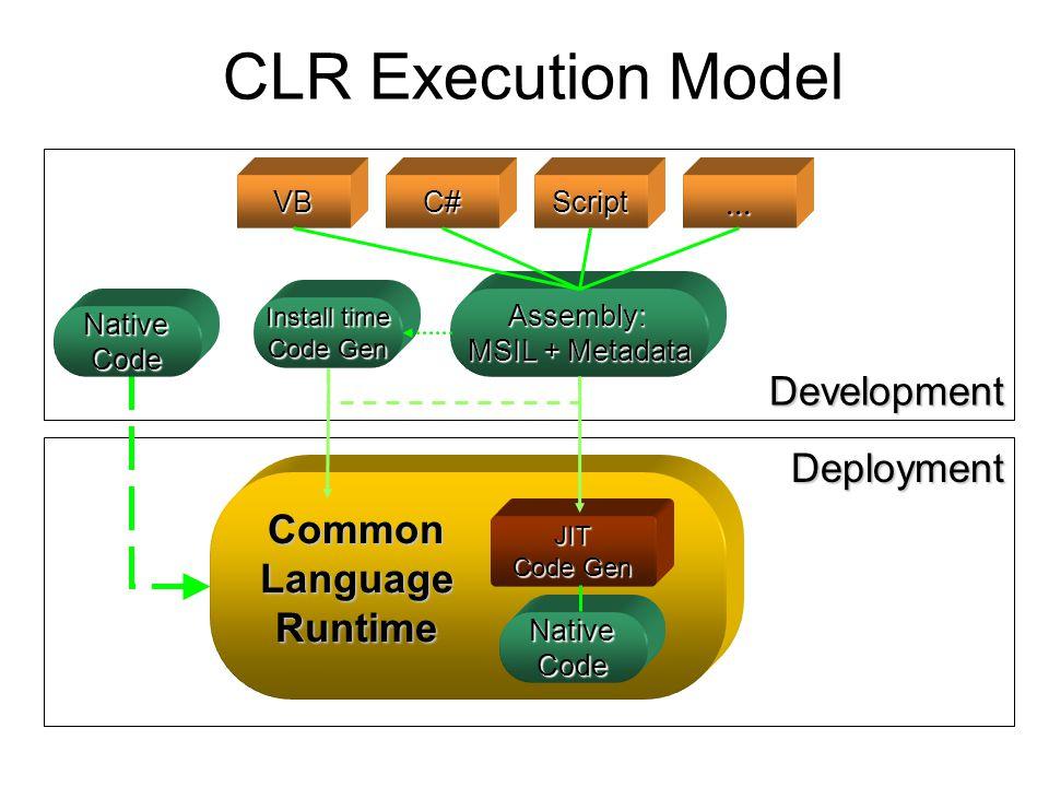 Deployment Development CLR Execution Model VBC#Script... Assembly: MSIL + Metadata Native Code JIT Code Gen Native Code Install time Code Gen CommonLa