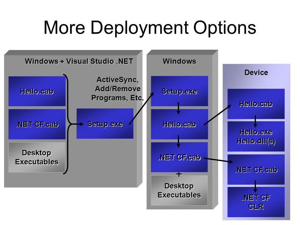 More Deployment Options Windows + Visual Studio.NET Device Hello.cab.NET CF.cab Desktop Executables Windows Setup.exe Setup.exe ActiveSync, Add/Remove