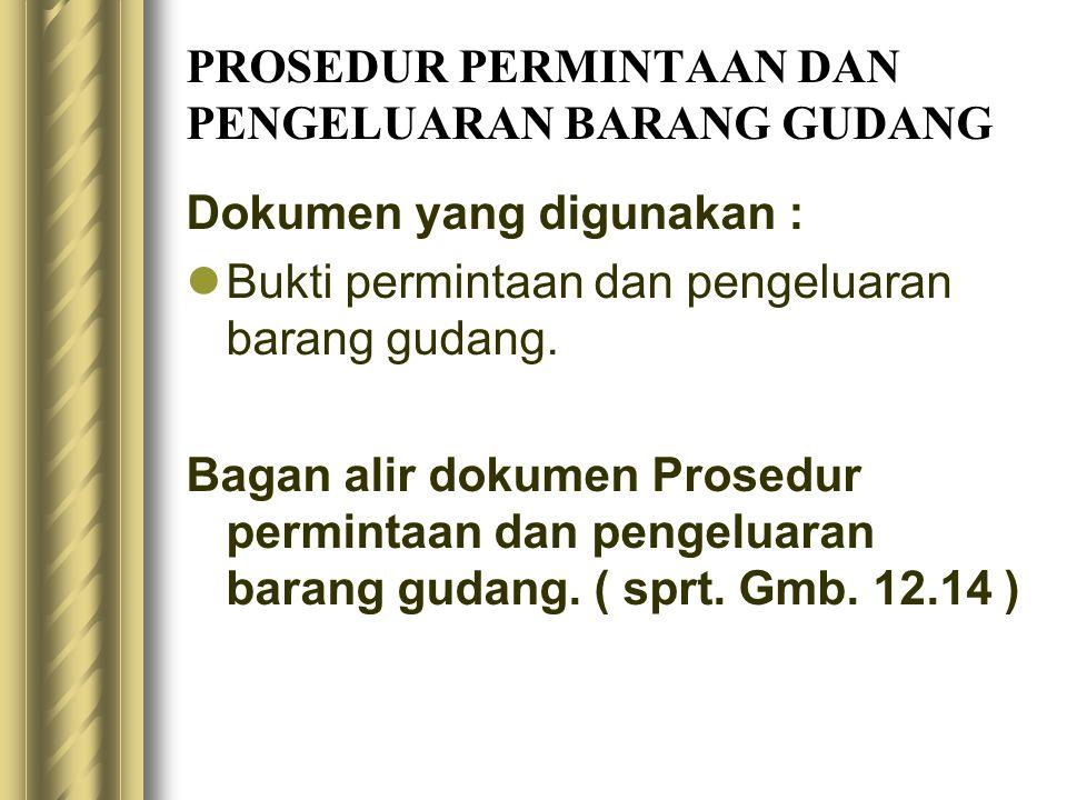 PROSEDUR PERMINTAAN DAN PENGELUARAN BARANG GUDANG Dokumen yang digunakan : Bukti permintaan dan pengeluaran barang gudang.