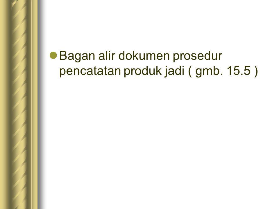 Bagan alir dokumen prosedur pencatatan produk jadi ( gmb. 15.5 )