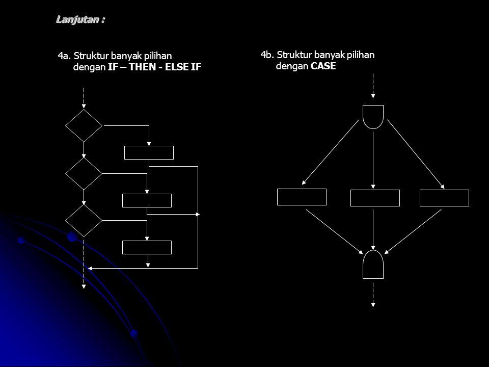 4a. Struktur banyak pilihan dengan IF – THEN - ELSE IF 4b. Struktur banyak pilihan dengan CASE Lanjutan :