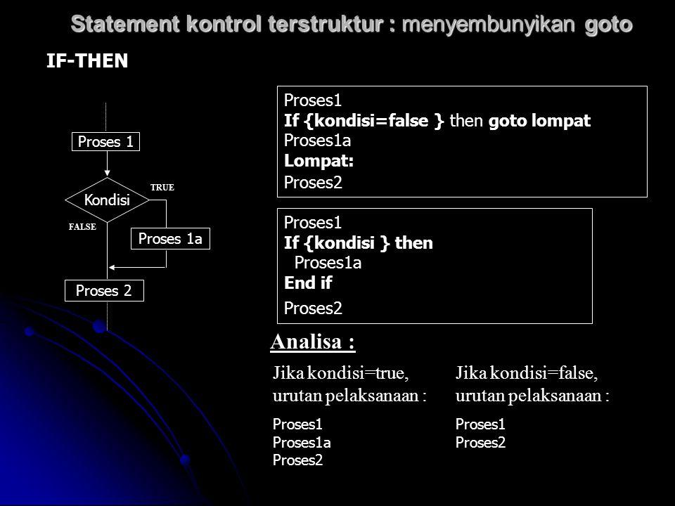 Statement kontrol terstruktur : menyembunyikan goto Kondisi Proses 1a IF-THEN TRUE FALSE Proses 1 Proses 2 Proses1 If {kondisi } then Proses1a End if